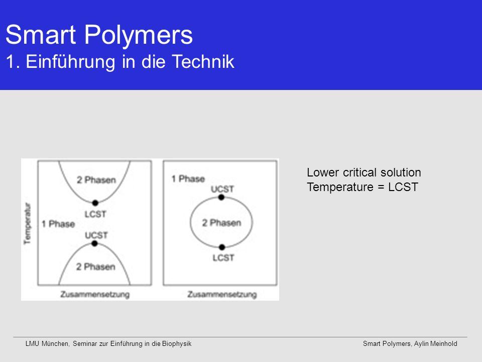 LMU München, Seminar zur Einführung in die BiophysikSmart Polymers, Aylin Meinhold Lower critical solution Temperature = LCST Smart Polymers 1. Einfüh