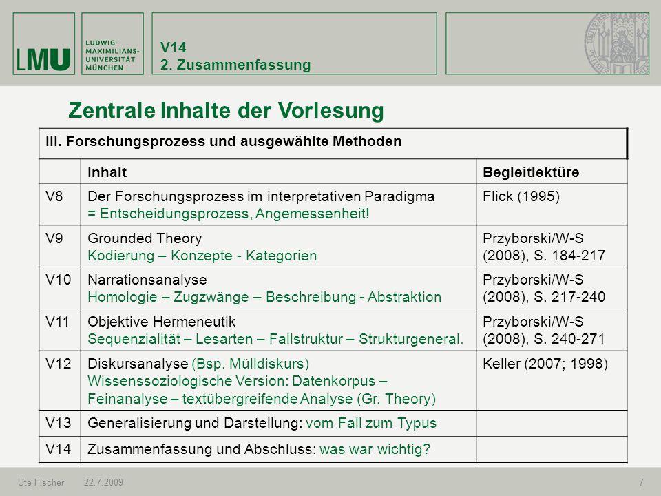 V14 2. Zusammenfassung Ute Fischer22.7.20097 Zentrale Inhalte der Vorlesung III. Forschungsprozess und ausgewählte Methoden InhaltBegleitlektüre V8Der