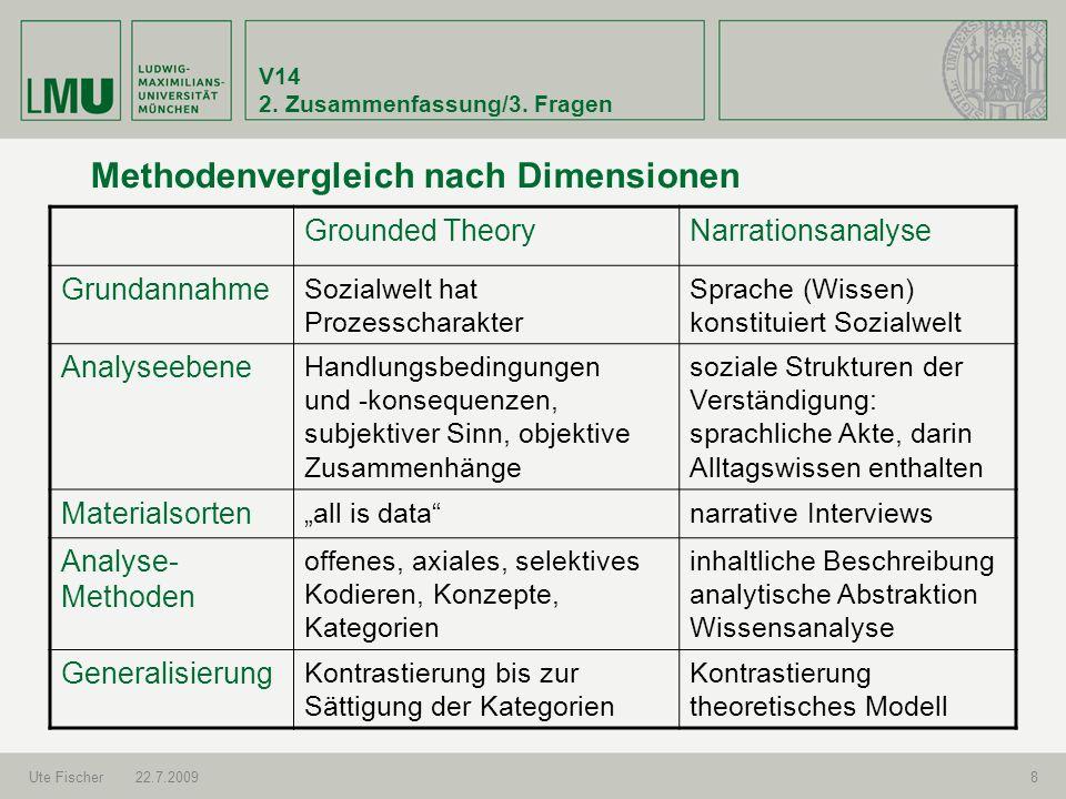 V14 2. Zusammenfassung/3. Fragen Ute Fischer22.7.20098 Methodenvergleich nach Dimensionen Grounded TheoryNarrationsanalyse Grundannahme Sozialwelt hat