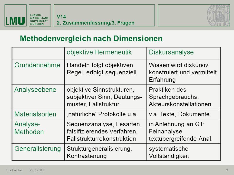 V14 2. Zusammenfassung/3. Fragen Ute Fischer22.7.20099 Methodenvergleich nach Dimensionen objektive HermeneutikDiskursanalyse Grundannahme Handeln fol