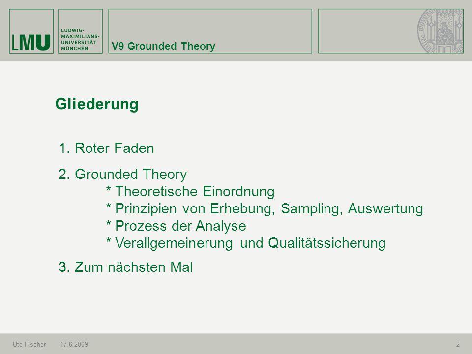 V9 Grounded Theory Ute Fischer17.6.20092 Gliederung 1. Roter Faden 2. Grounded Theory * Theoretische Einordnung * Prinzipien von Erhebung, Sampling, A