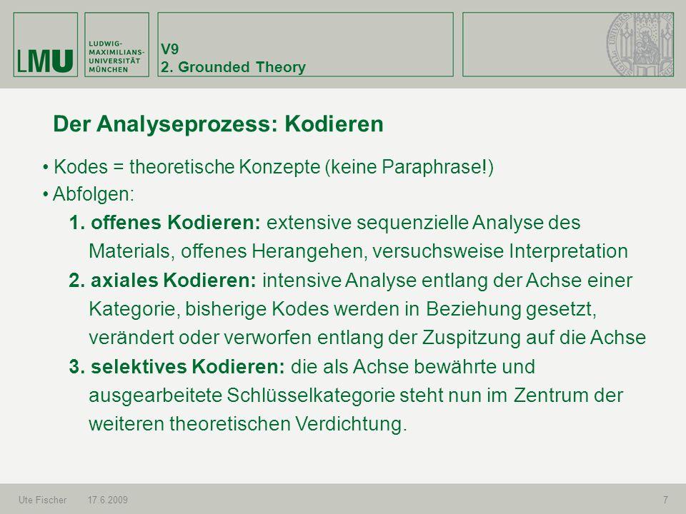V9 2. Grounded Theory Ute Fischer17.6.20097 Der Analyseprozess: Kodieren Kodes = theoretische Konzepte (keine Paraphrase!) Abfolgen: 1. offenes Kodier
