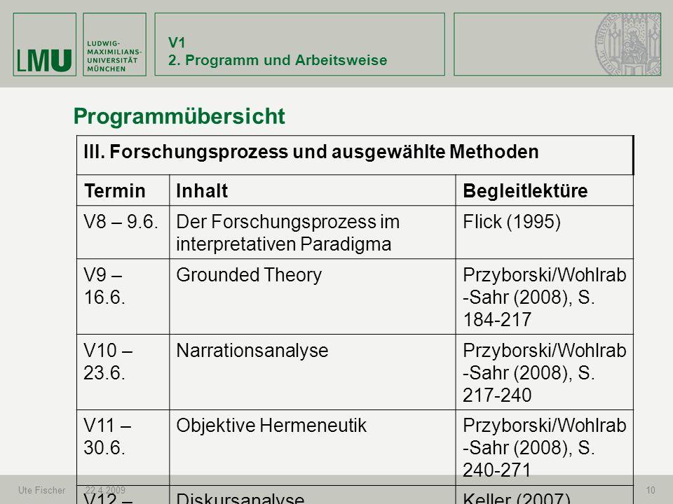V1 2. Programm und Arbeitsweise Ute Fischer22.4.200910 Programmübersicht I. Gegenstand und Fragestellungen rekonstruktiver Sozialforschung III. Forsch