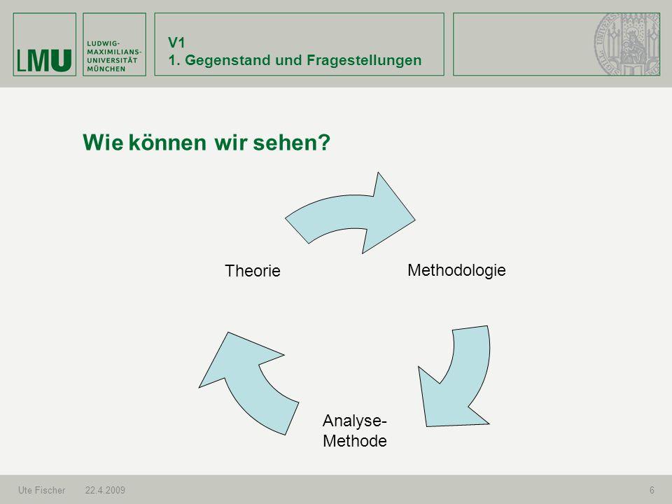 V1 1. Gegenstand und Fragestellungen Ute Fischer22.4.20096 Wie können wir sehen? Methodologie Analyse- Methode Theorie