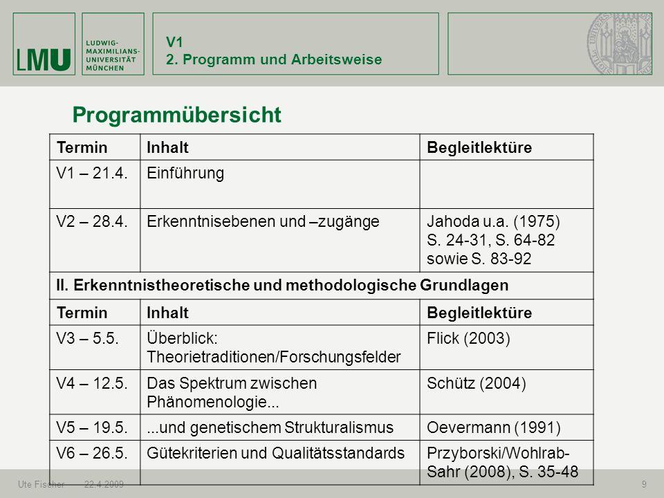 V1 2. Programm und Arbeitsweise Ute Fischer22.4.20099 Programmübersicht I. Gegenstand und Fragestellungen rekonstruktiver Sozialforschung TerminInhalt