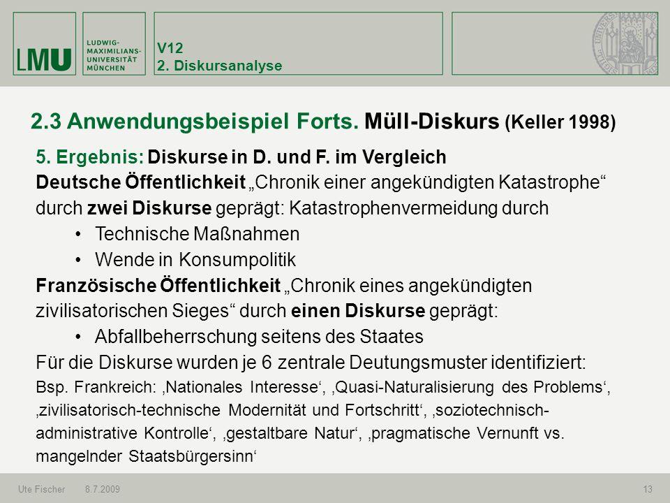 V12 2.Diskursanalyse Ute Fischer8.7.200913 2.3 Anwendungsbeispiel Forts.