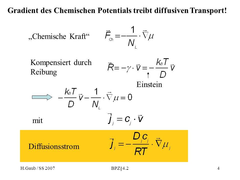 H.Gaub / SS 2007BPZ§4.24 Gradient des Chemischen Potentials treibt diffusiven Transport! Chemische Kraft Kompensiert durch Reibung Einstein mit Diffus