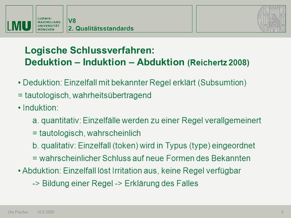 V8 2. Qualitätsstandards Ute Fischer10.6.20099 Logische Schlussverfahren: Deduktion – Induktion – Abduktion (Reichertz 2008) Deduktion: Einzelfall mit