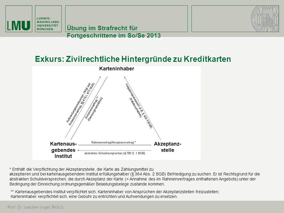 Übung im Strafrecht für Fortgeschrittene im So/Se 2013 Prof. Dr. Joachim Vogel, RiOLG Exkurs: Zivilrechtliche Hintergründe zu Kreditkarten * Enthält d