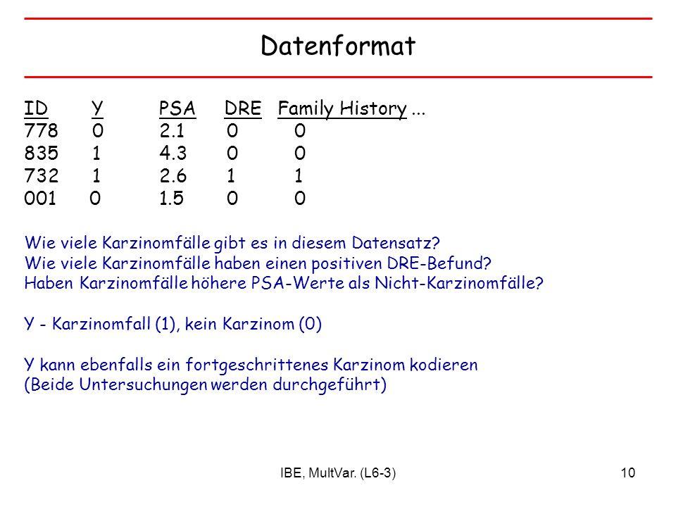 IBE, MultVar. (L6-3)10 Datenformat IDYPSA DRE Family History... 778 0 2.1 0 0 835 1 4.30 0 732 1 2.6 1 1 001 0 1.5 0 0 Wie viele Karzinomfälle gibt es