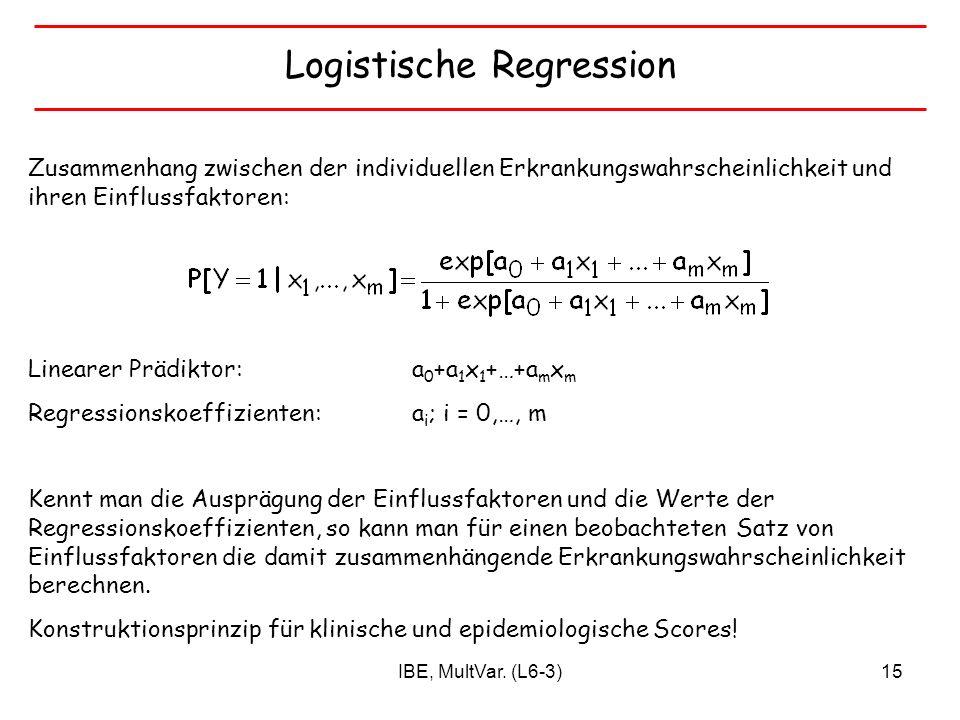 IBE, MultVar. (L6-3)15 Logistische Regression Zusammenhang zwischen der individuellen Erkrankungswahrscheinlichkeit und ihren Einflussfaktoren: Linear