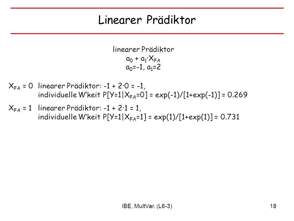 IBE, MultVar. (L6-3)18 Linearer Prädiktor X FA = 0 linearer Prädiktor: -1 + 20 = -1, individuelle Wkeit P[Y=1|X FA =0] = exp(-1)/[1+exp(-1)] = 0.269 X