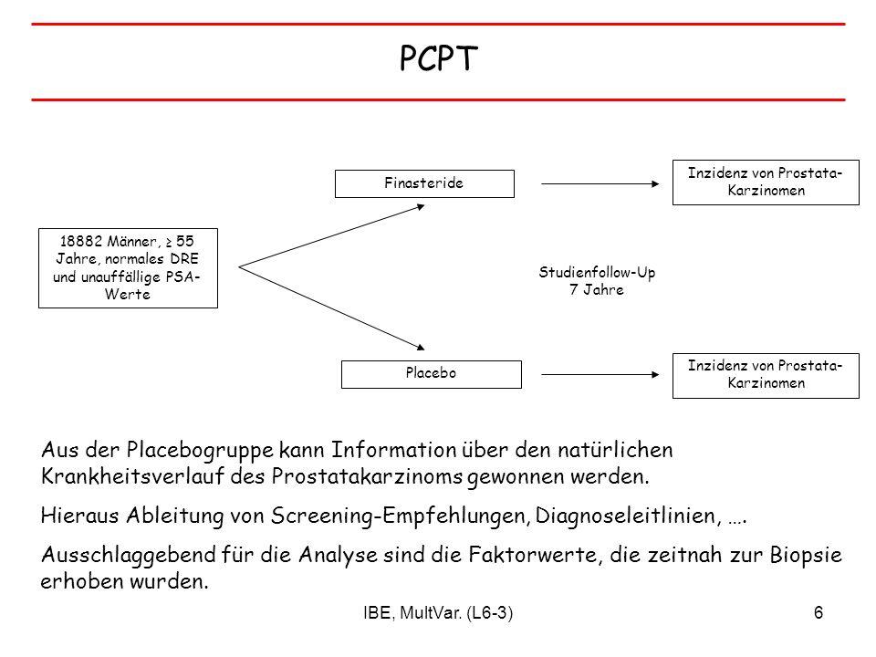 IBE, MultVar. (L6-3)6 PCPT 18882 Männer, 55 Jahre, normales DRE und unauffällige PSA- Werte Finasteride Placebo Inzidenz von Prostata- Karzinomen Stud