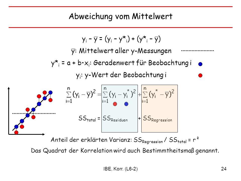 IBE, Korr. (L6-2)24 Abweichung vom Mittelwert y i – y = (y i – y* i ) + (y* i – y) y: Mittelwert aller y-Messungen y* i = a + bx i : Geradenwert für B