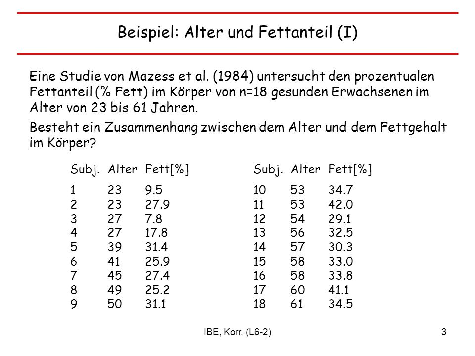 IBE, Korr. (L6-2)3 Beispiel: Alter und Fettanteil (I) Eine Studie von Mazess et al. (1984) untersucht den prozentualen Fettanteil (% Fett) im Körper v