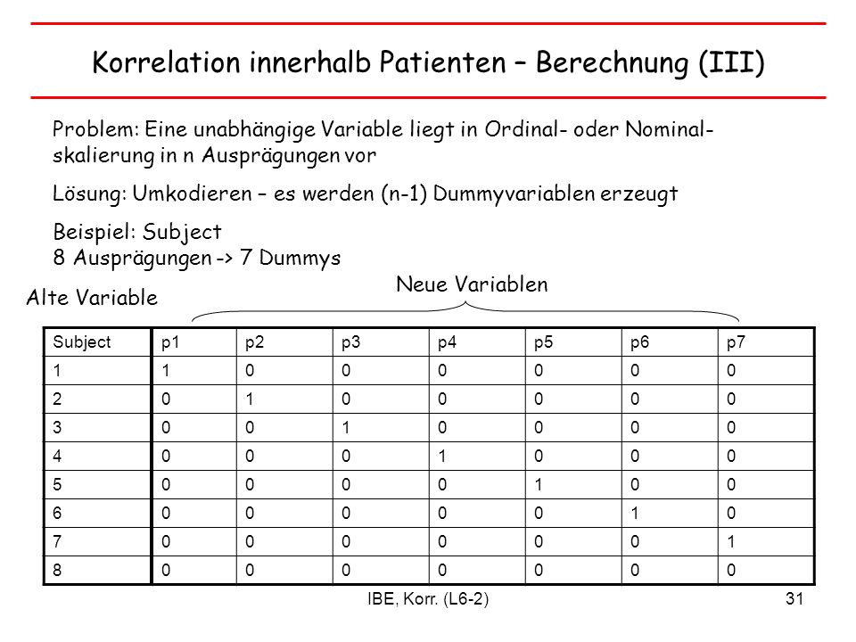 IBE, Korr. (L6-2)31 Korrelation innerhalb Patienten – Berechnung (III) Problem: Eine unabhängige Variable liegt in Ordinal- oder Nominal- skalierung i