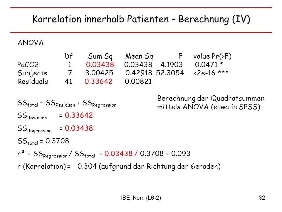 IBE, Korr. (L6-2)32 Korrelation innerhalb Patienten – Berechnung (IV) Df Sum Sq Mean Sq F value Pr(>F) PaCO2 1 0.03438 0.03438 4.1903 0.0471 * Subject