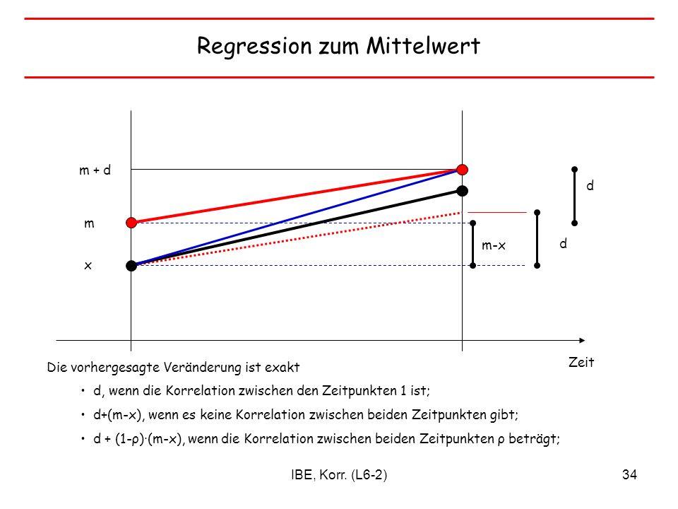 IBE, Korr. (L6-2)34 Regression zum Mittelwert Zeit m m + d d Die vorhergesagte Veränderung ist exakt d, wenn die Korrelation zwischen den Zeitpunkten