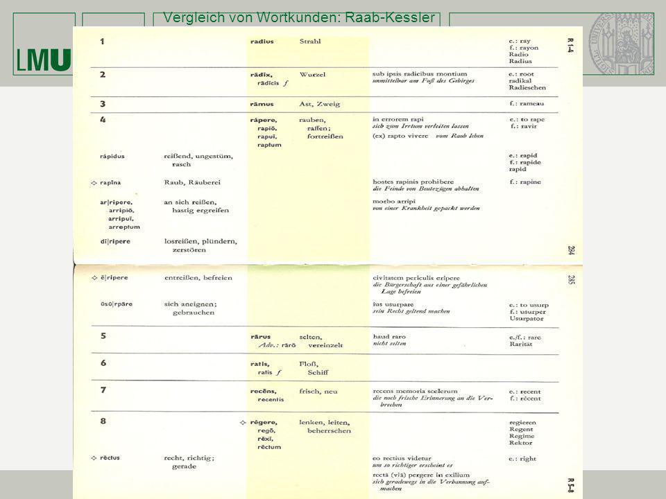 Vergleich von Wortkunden: Raab-Kessler (2400 Lemmata)