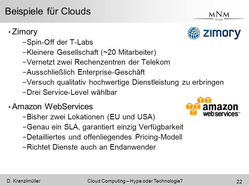 D. KranzlmüllerCloud Computing – Hype oder Technologie.