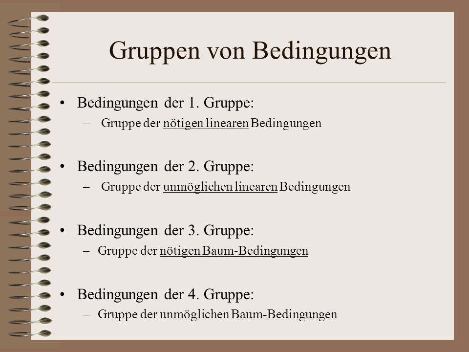 Gruppen von Bedingungen Bedingungen der 1.
