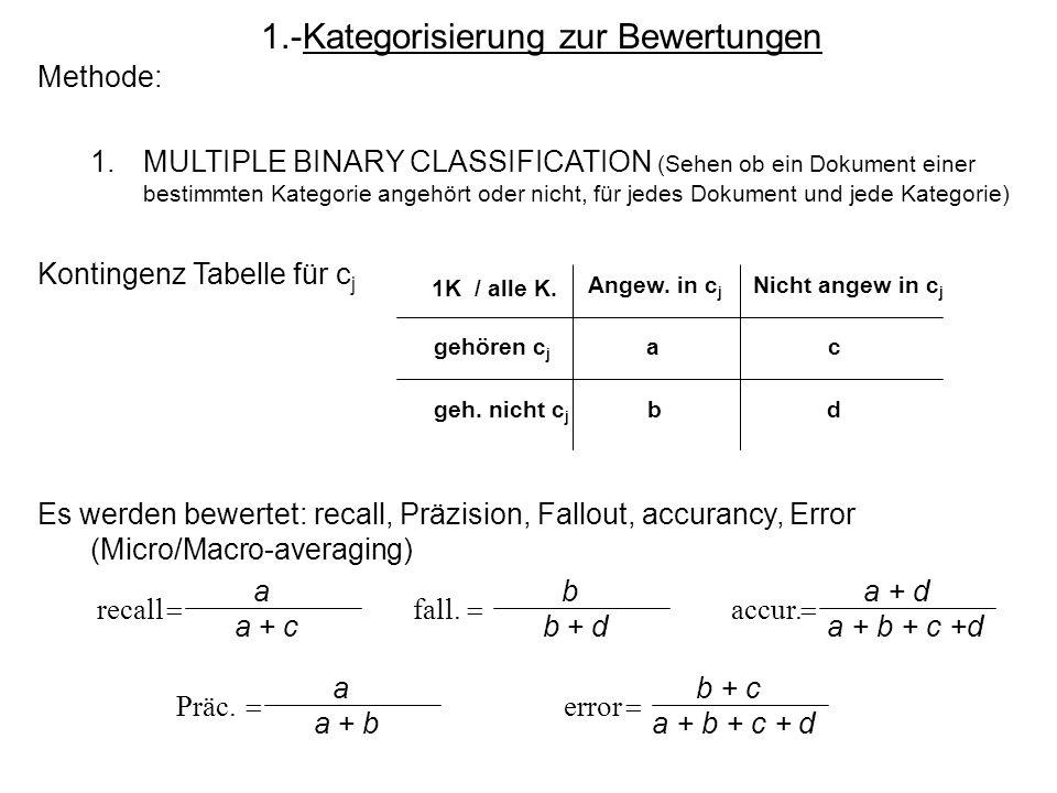 1.-Kategorisierung zur Bewertungen Methode: 1.MULTIPLE BINARY CLASSIFICATION (Sehen ob ein Dokument einer bestimmten Kategorie angehört oder nicht, fü