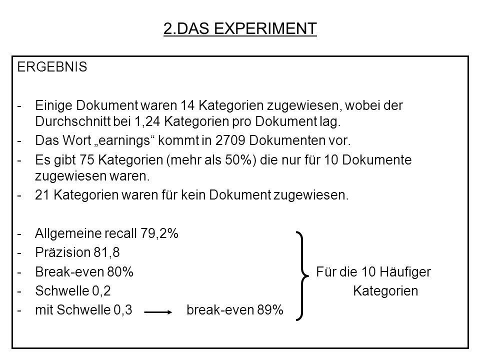 2.DAS EXPERIMENT ERGEBNIS -Einige Dokument waren 14 Kategorien zugewiesen, wobei der Durchschnitt bei 1,24 Kategorien pro Dokument lag. -Das Wort earn