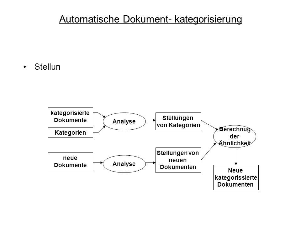 Automatische Dokument- kategorisierung kategorisierte Dokumente Analyse neue Dokumente Analyse Stellungen von Kategorien Stellungen von neuen Dokument