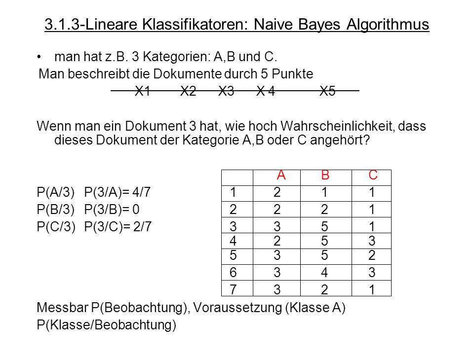 3.1.3-Lineare Klassifikatoren: Naive Bayes Algorithmus man hat z.B. 3 Kategorien: A,B und C. Man beschreibt die Dokumente durch 5 Punkte X1 X2 X3 X 4