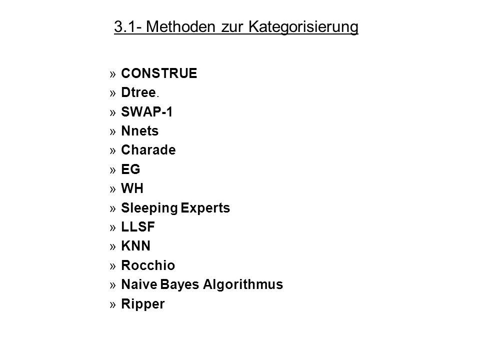 »CONSTRUE »Dtree. »SWAP-1 »Nnets »Charade »EG »WH »Sleeping Experts »LLSF »KNN »Rocchio »Naive Bayes Algorithmus »Ripper 3.1- Methoden zur Kategorisie