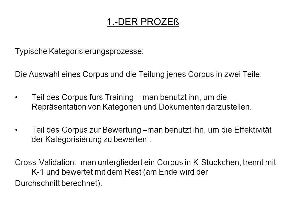 1.-DER PROZEß Typische Kategorisierungsprozesse: Die Auswahl eines Corpus und die Teilung jenes Corpus in zwei Teile: Teil des Corpus fürs Training –