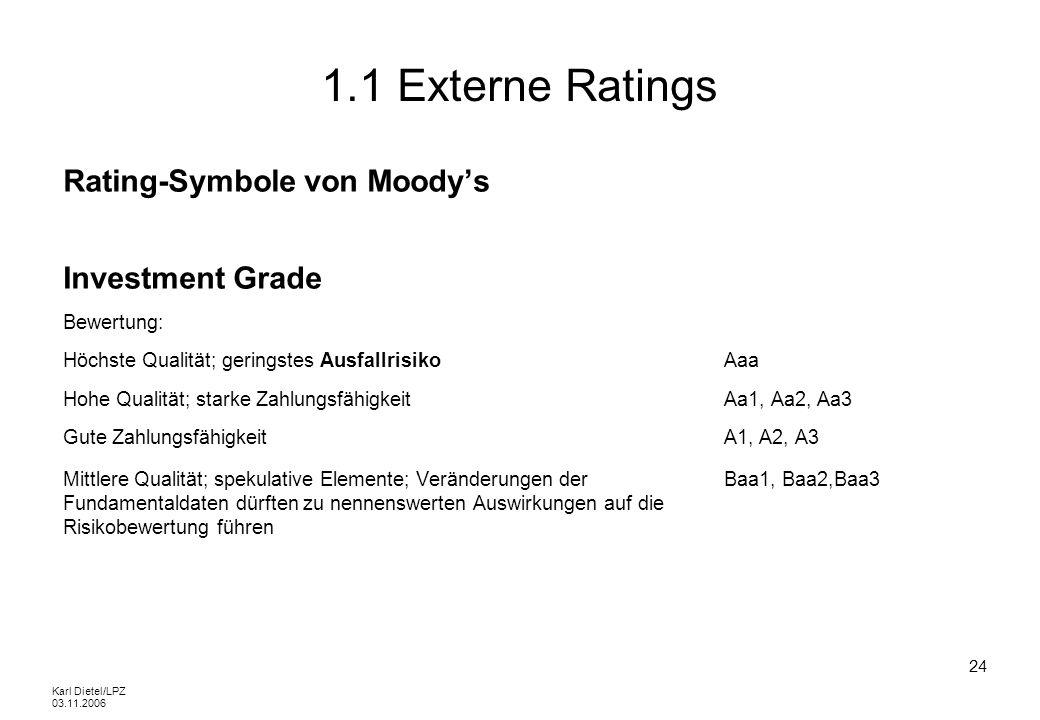 Karl Dietel/LPZ 03.11.2006 24 1.1 Externe Ratings Rating-Symbole von Moodys Investment Grade Bewertung: Höchste Qualität; geringstes AusfallrisikoAaa