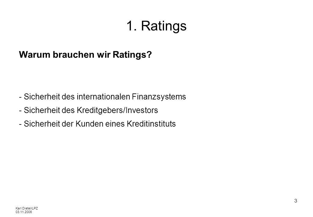 Karl Dietel/LPZ 03.11.2006 24 1.1 Externe Ratings Rating-Symbole von Moodys Investment Grade Bewertung: Höchste Qualität; geringstes AusfallrisikoAaa Hohe Qualität; starke Zahlungsfähigkeit Aa1, Aa2, Aa3 Gute Zahlungsfähigkeit A1, A2, A3 Mittlere Qualität; spekulative Elemente; Veränderungen derBaa1, Baa2,Baa3 Fundamentaldaten dürften zu nennenswerten Auswirkungen auf die Risikobewertung führen