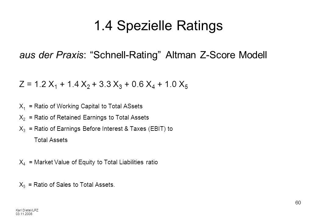 Karl Dietel/LPZ 03.11.2006 60 1.4 Spezielle Ratings aus der Praxis: Schnell-Rating Altman Z-Score Modell Z = 1.2 X 1 + 1.4 X 2 + 3.3 X 3 + 0.6 X 4 + 1