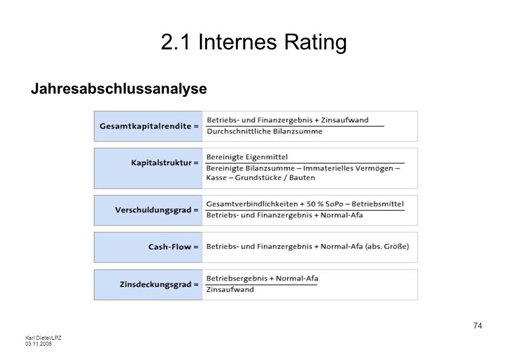 Karl Dietel/LPZ 03.11.2006 74 2.1 Internes Rating Jahresabschlussanalyse