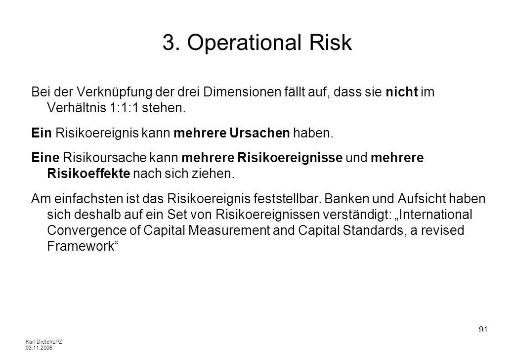 Karl Dietel/LPZ 03.11.2006 91 3. Operational Risk Bei der Verknüpfung der drei Dimensionen fällt auf, dass sie nicht im Verhältnis 1:1:1 stehen. Ein R