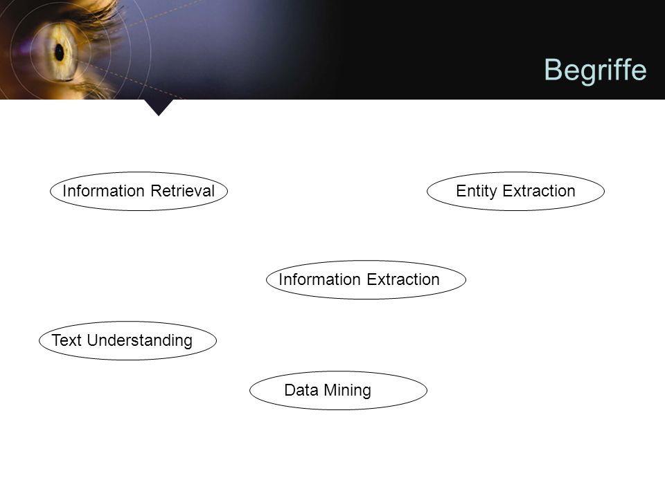 Begriffe Data MiningInformation RetrievalInformation ExtractionEntity ExtractionText Understanding