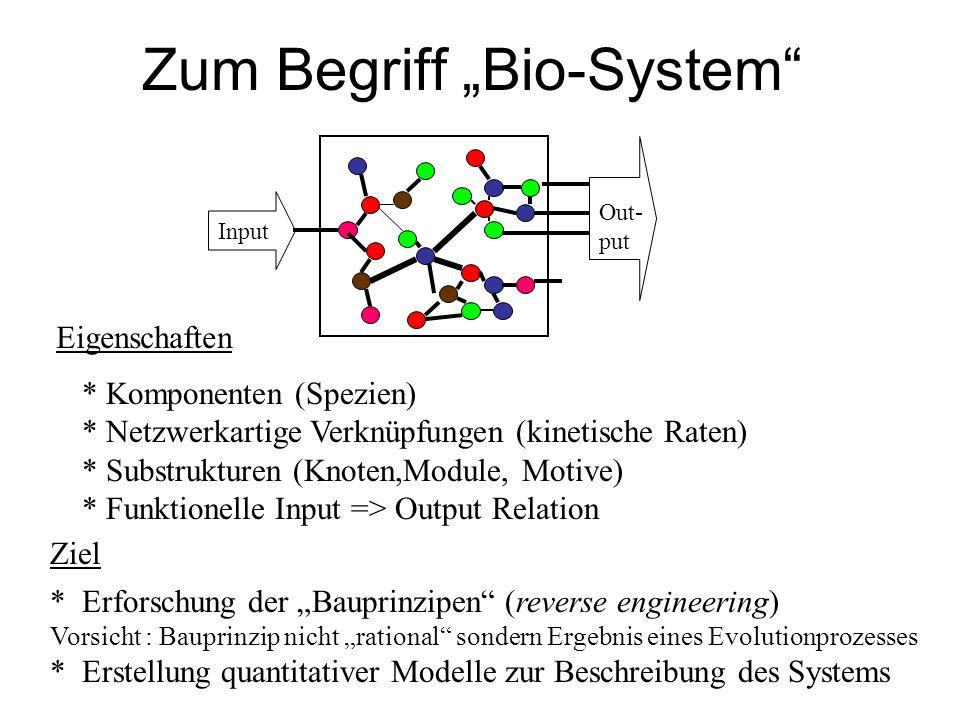 Zum Begriff Bio-System Input Out- put * Komponenten (Spezien) * Netzwerkartige Verknüpfungen (kinetische Raten) * Substrukturen (Knoten,Module, Motive) * Funktionelle Input => Output Relation * Erforschung der Bauprinzipen (reverse engineering) Vorsicht : Bauprinzip nicht rational sondern Ergebnis eines Evolutionprozesses * Erstellung quantitativer Modelle zur Beschreibung des Systems Eigenschaften Ziel