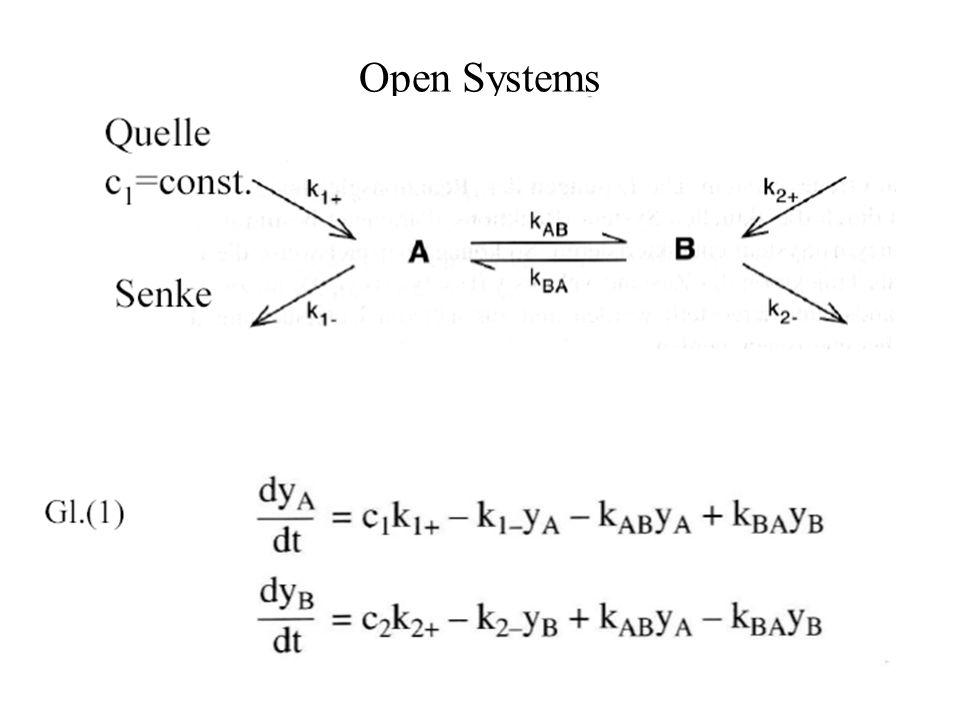 Metabolische Netzwerke Metabolische Netzwerke sind durch eine Netzwerktopologie (pathway) und biochemische Ratengleichungen beschrieben.