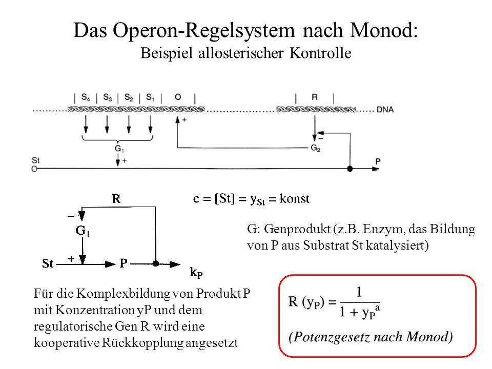 Das Operon-Regelsystem nach Monod: Beispiel allosterischer Kontrolle G: Genprodukt (z.B.