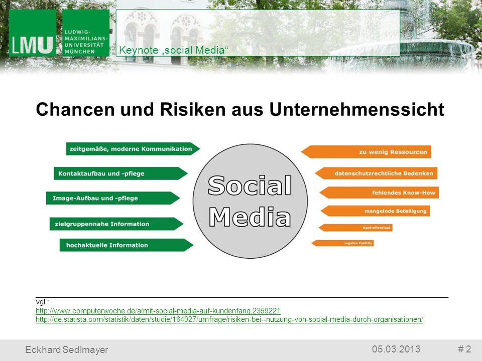 # 205.03.2013 Eckhard Sedlmayer Keynote social Media Chancen und Risiken aus Unternehmenssicht vgl.: http://www.computerwoche.de/a/mit-social-media-au