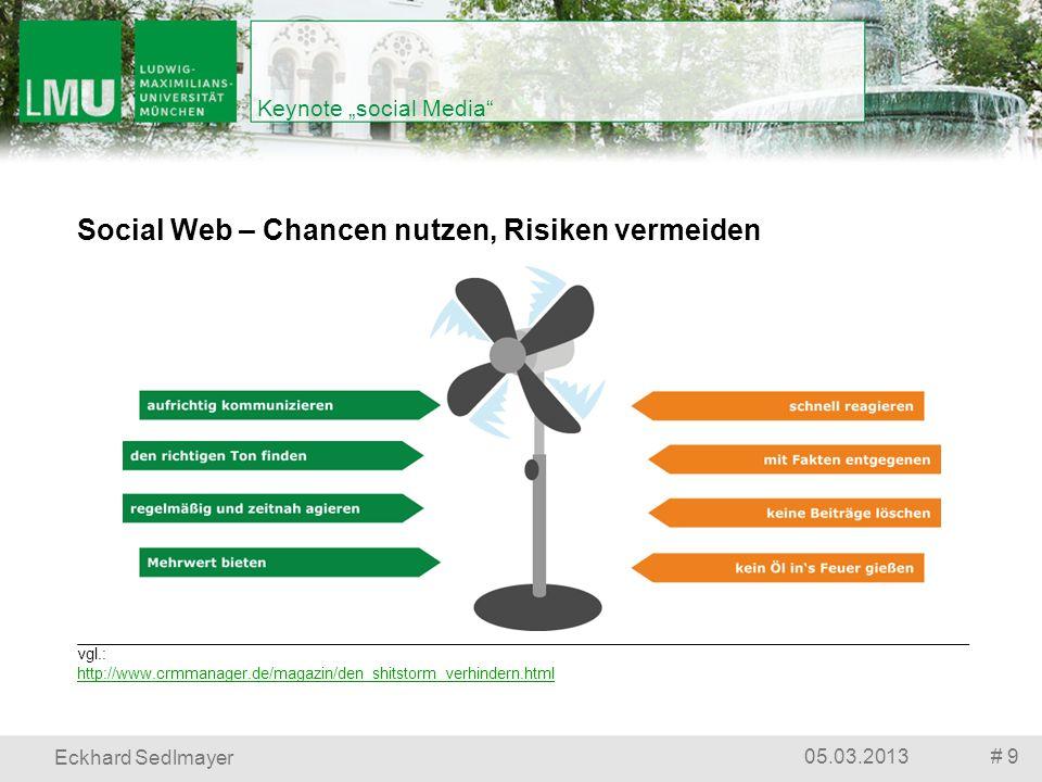 # 905.03.2013 Eckhard Sedlmayer Keynote social Media vgl.: http://www.crmmanager.de/magazin/den_shitstorm_verhindern.html Social Web – Chancen nutzen,