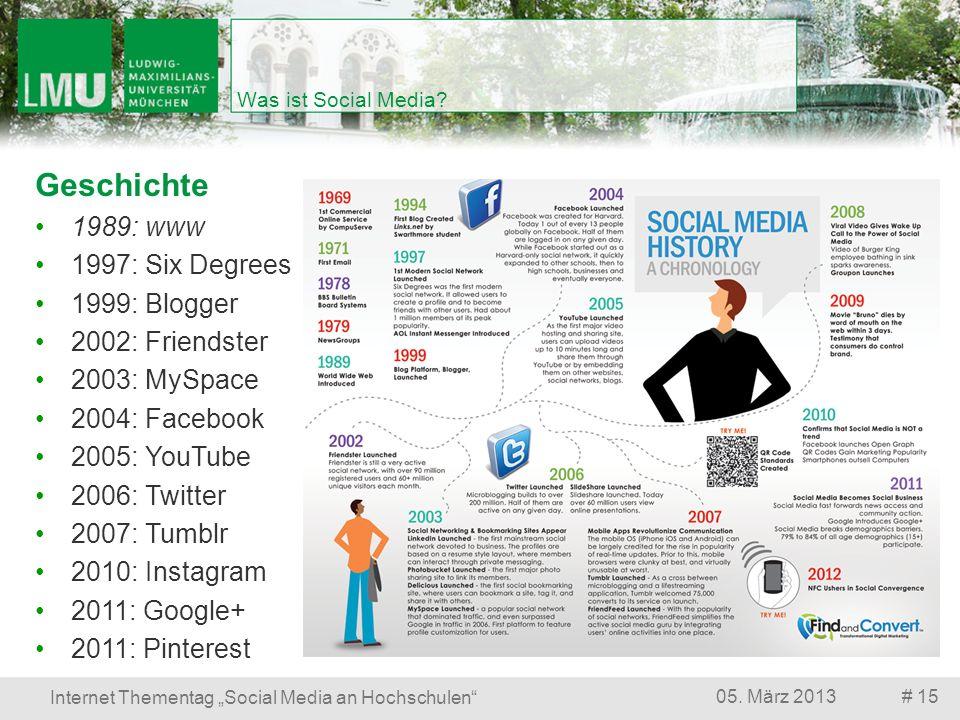 # 1505. März 2013 Internet Thementag Social Media an Hochschulen Was ist Social Media? Geschichte 1989: www 1997: Six Degrees 1999: Blogger 2002: Frie