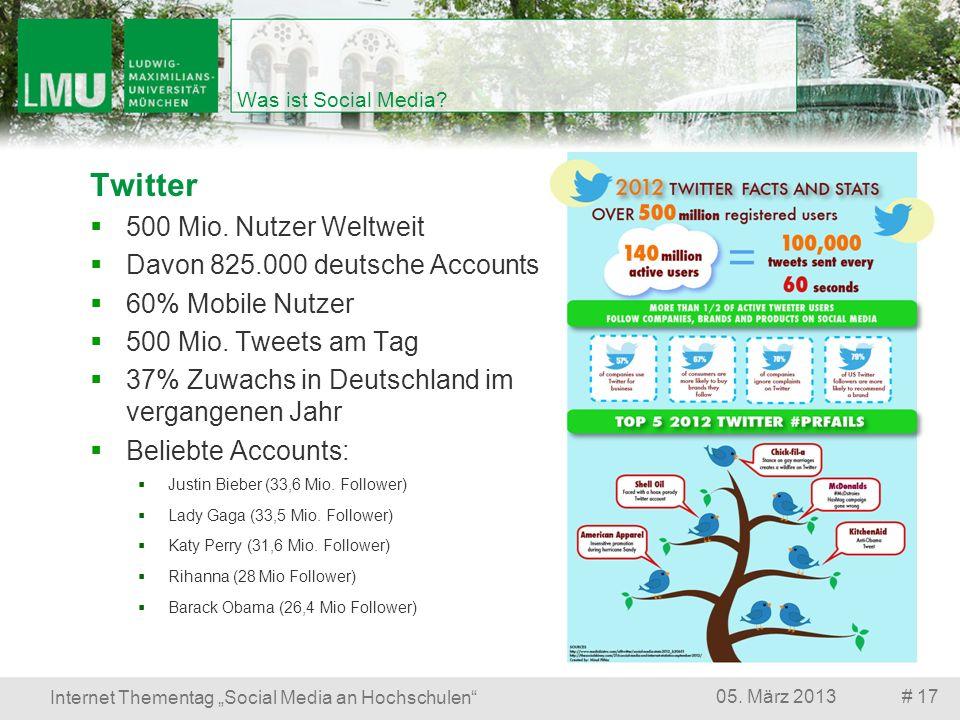 # 1705. März 2013 Internet Thementag Social Media an Hochschulen Was ist Social Media? Twitter 500 Mio. Nutzer Weltweit Davon 825.000 deutsche Account