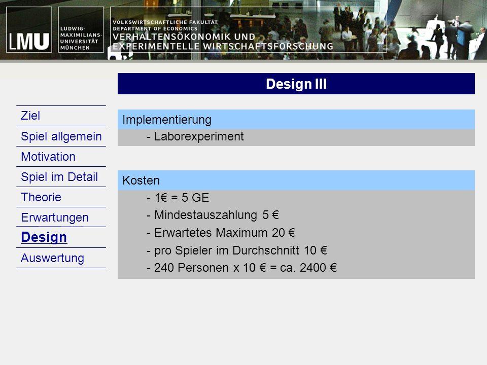 Motivation Design Erwartungen Theorie Spiel im Detail Spiel allgemein Ziel Auswertung Design Design III - Laborexperiment Implementierung - 1 = 5 GE -