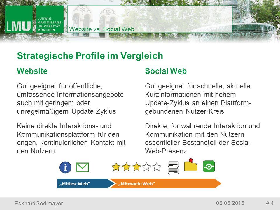 Website vs. Social Web # 405.03.2013 Eckhard Sedlmayer Social Web Gut geeignet für schnelle, aktuelle Kurzinformationen mit hohem Update-Zyklus an ein
