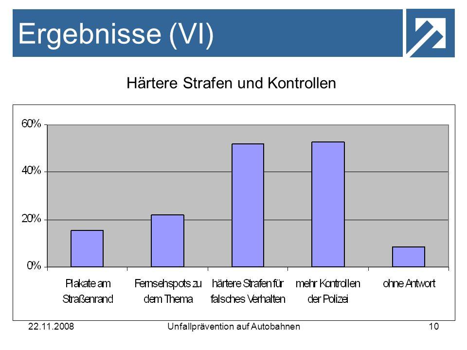 22.11.2008Unfallprävention auf Autobahnen10 Ergebnisse (VI) Härtere Strafen und Kontrollen