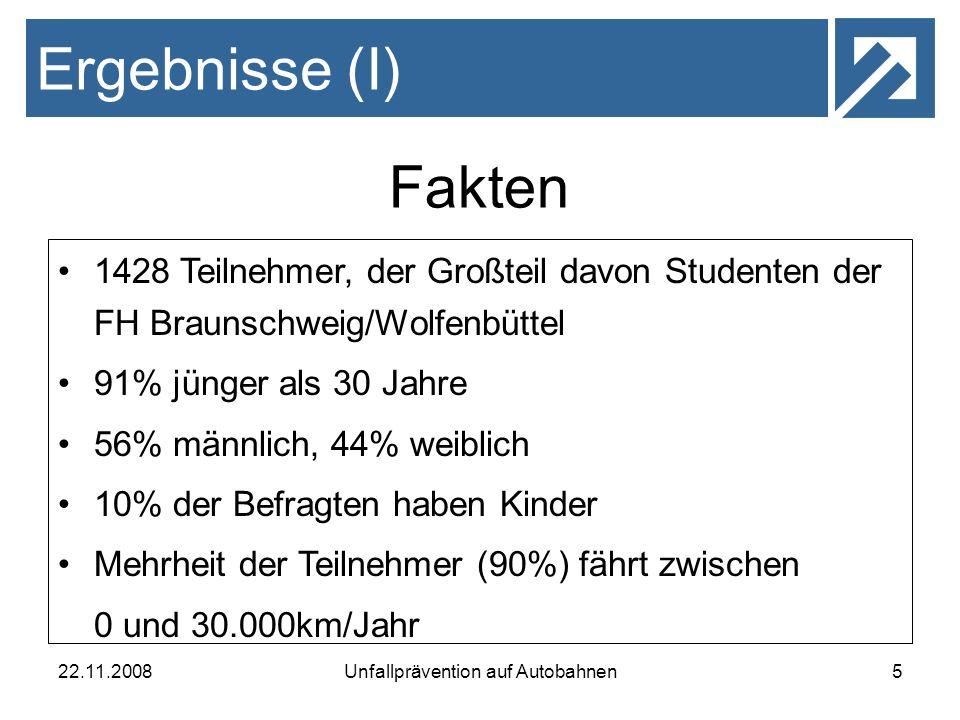 22.11.2008Unfallprävention auf Autobahnen5 Ergebnisse (I) 1428 Teilnehmer, der Großteil davon Studenten der FH Braunschweig/Wolfenbüttel 91% jünger al