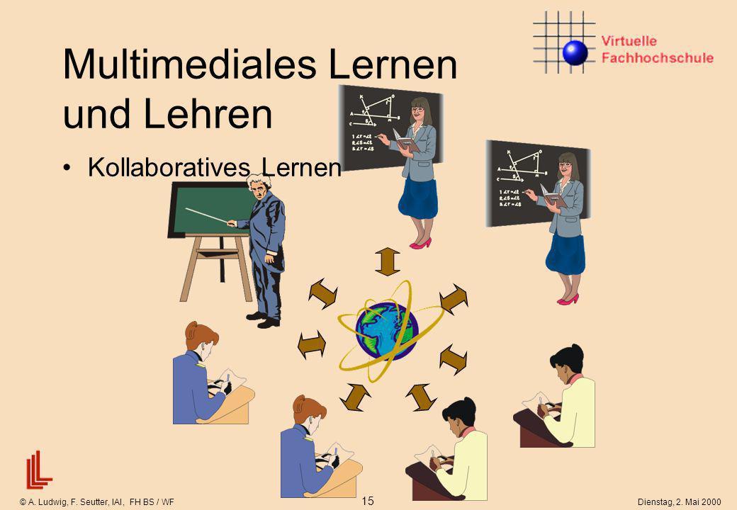 © A. Ludwig, F. Seutter, IAI, FH BS / WF 15 Dienstag, 2. Mai 2000 Multimediales Lernen und Lehren Kollaboratives Lernen