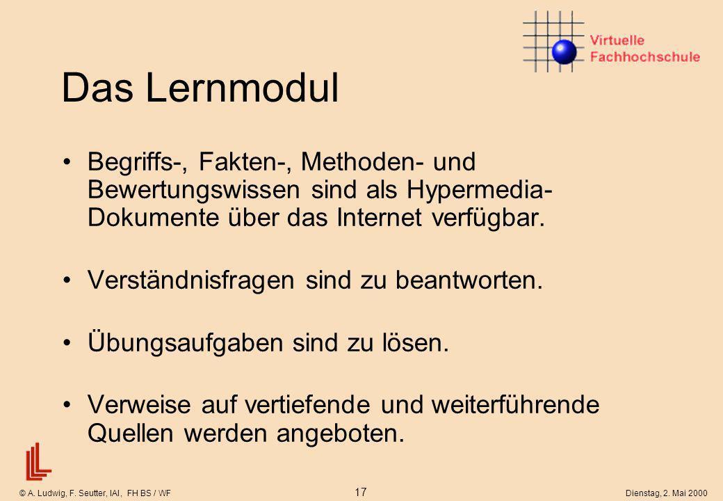 © A. Ludwig, F. Seutter, IAI, FH BS / WF 17 Dienstag, 2. Mai 2000 Das Lernmodul Begriffs-, Fakten-, Methoden- und Bewertungswissen sind als Hypermedia